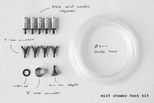 Image: Mist Shower Hack Kit. Jonas Görgen.